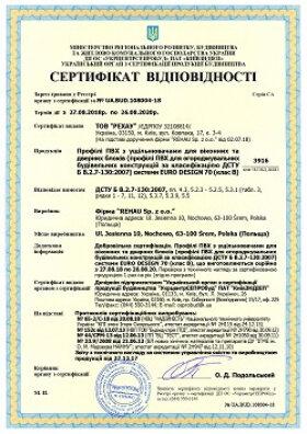 сертификат соответствия на окна пвх