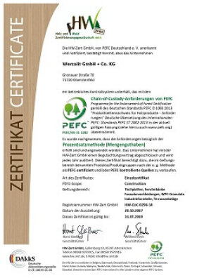 сертификат соответствия окна пвх